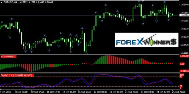 Forex free bonus 2013