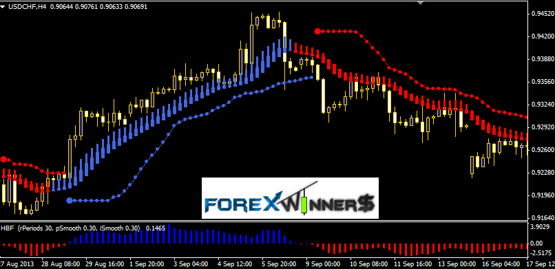Forex historical rates download