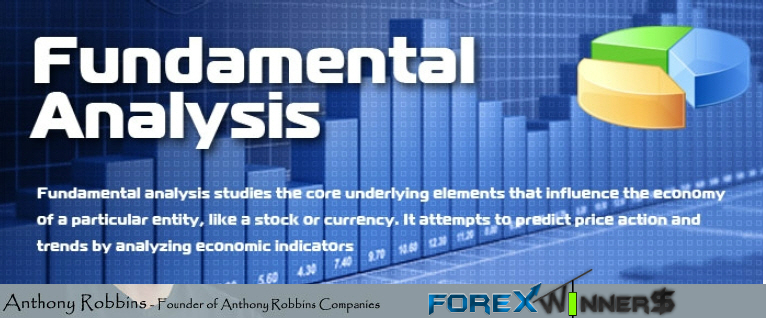 Fundamental trading forex