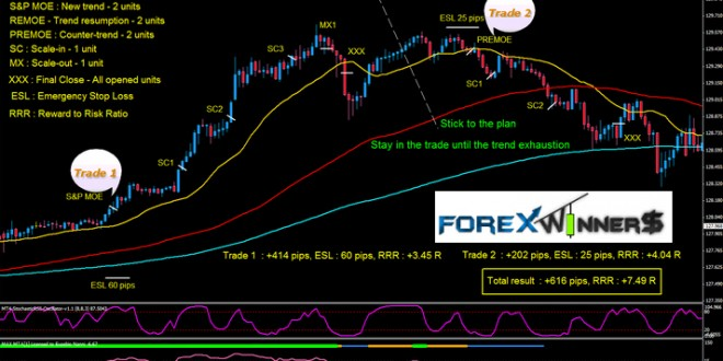 Tiger max trading system free download