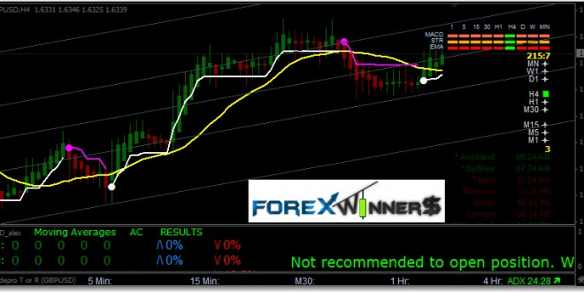 Forex fx plus download