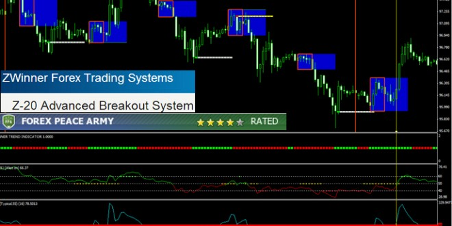 Z20 forex review