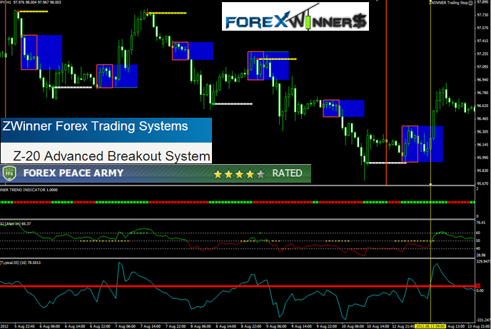 Strategist trading system