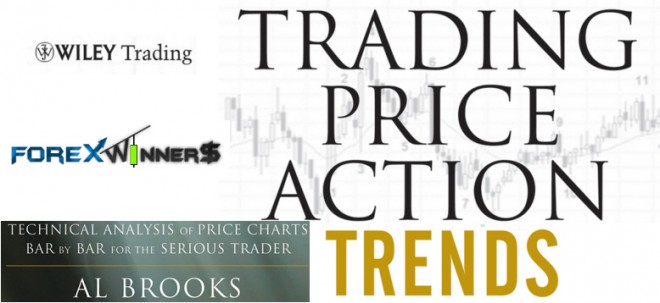 Trading Price Action Trends Technical Analysis of Price Charts Bar | Forex Winners | Free Download