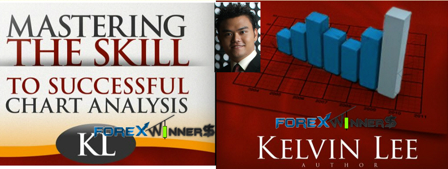 Forex kelvin lee