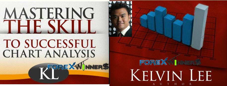 Kelvin lee forex blog