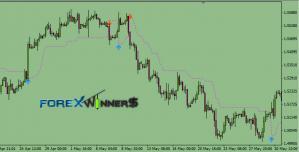 EntryExit-Trend