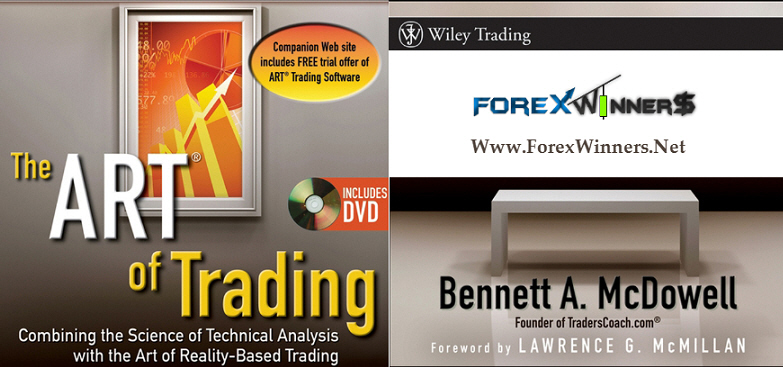 The art of forex trading