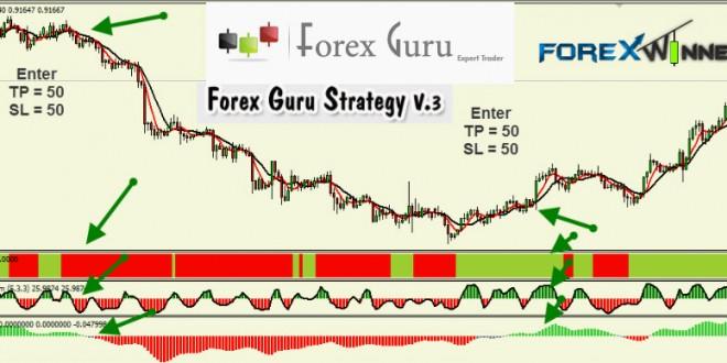 Forex guru strategy v3
