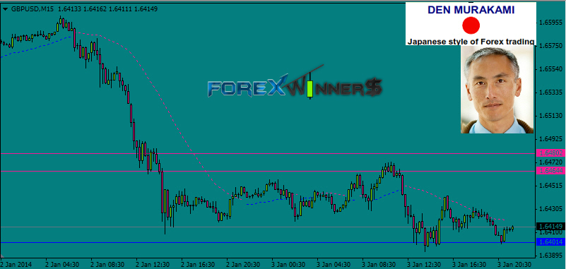 Forex scalping indicator rar
