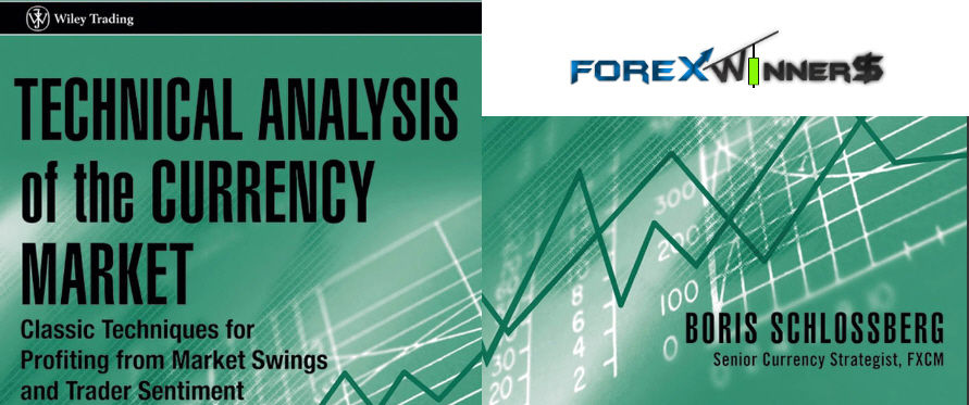 Technical analysis of forex trading