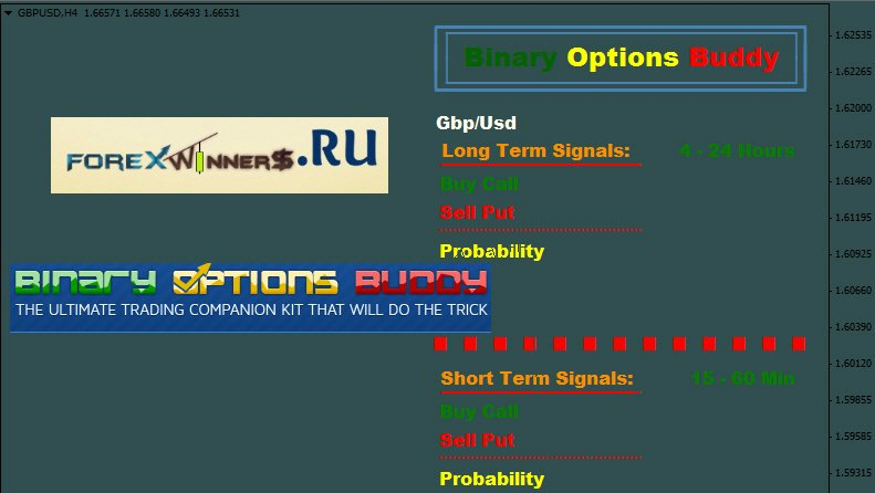 Binary options ultimatum free download
