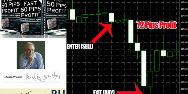 50 pips a week forex