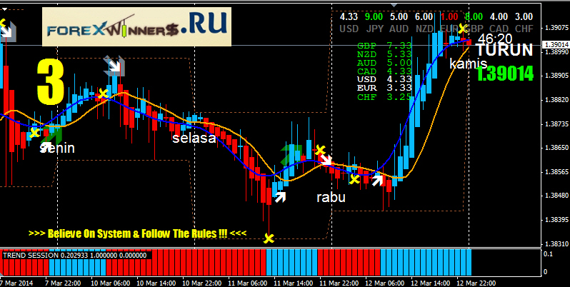Forex flash trading