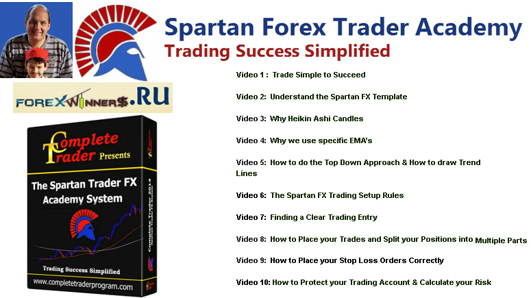 Forex winners academy price