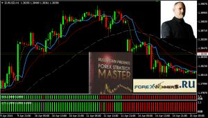 forex strategy master