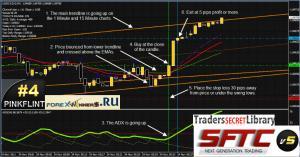traders-secret-library V5 pinkflint system