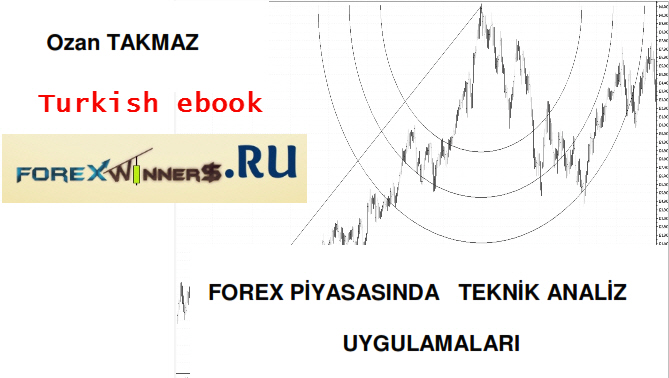 Forex turkey signal