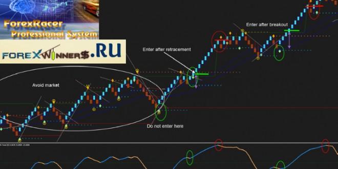 Forex racer professional renko system free download