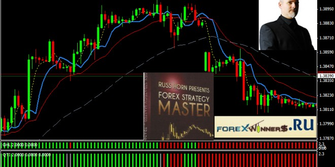 Master forex indonesia penipuan
