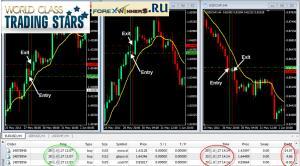 world class trading stars Madam Lim forex system