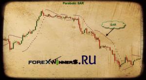 Parabolic SAR (Stop & Reverse)