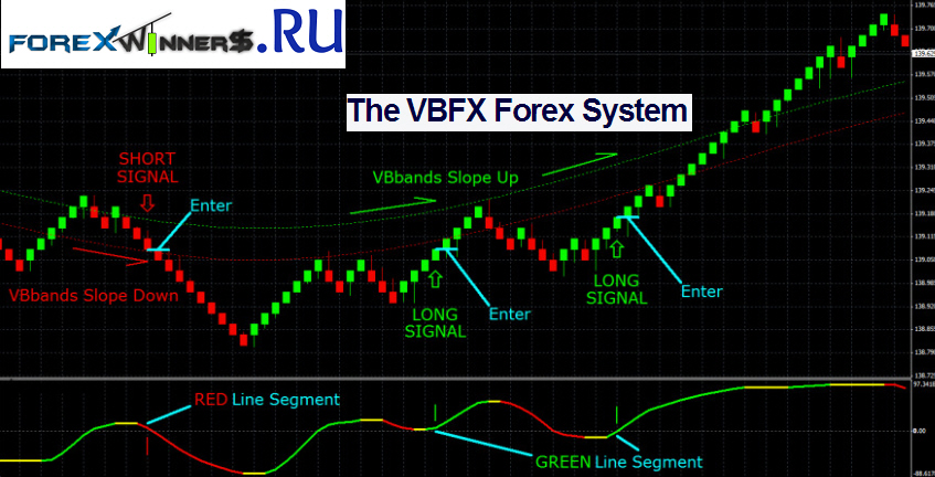 Forex chart download free
