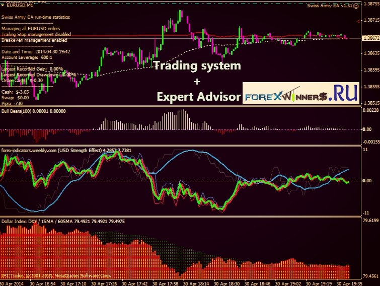 Ea forex free download