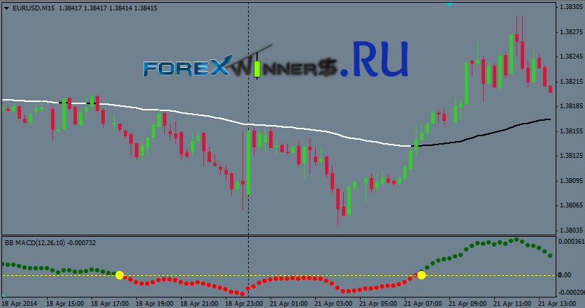 fratelli intraday trading system - Forex Winners | Free DownloadForex Winners | Free Download