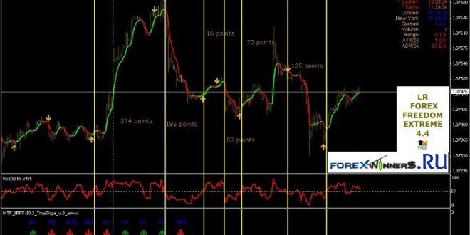 Lr forex freedom extreme 4.0 download