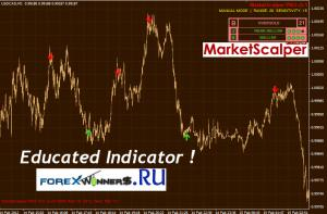 MarketScalper PRO Educated