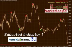 MarketScalper PRO Educated