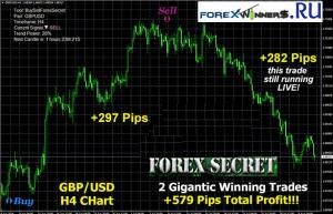 Forex Secret indicator