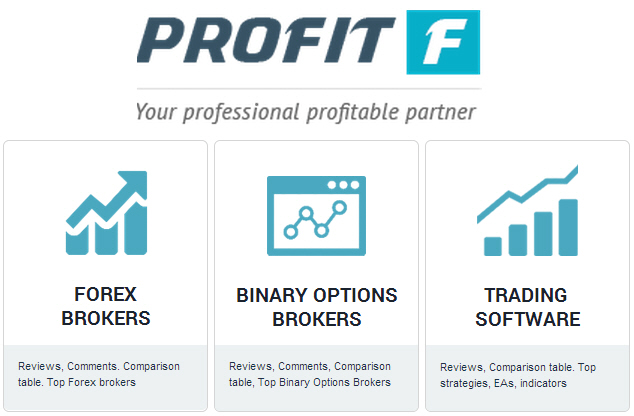 Binary options official website