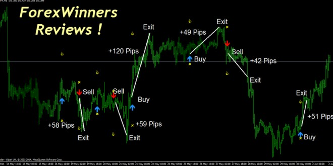 Free Forex Trading Systems. - blogger.com