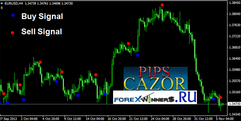 Forex currency pip value