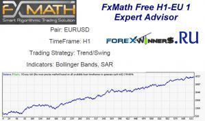 FxMath Free H1 EU-1 Expert Advisor