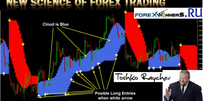 forex trading book 2014