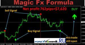 Magic Fx Formula indicator-V2