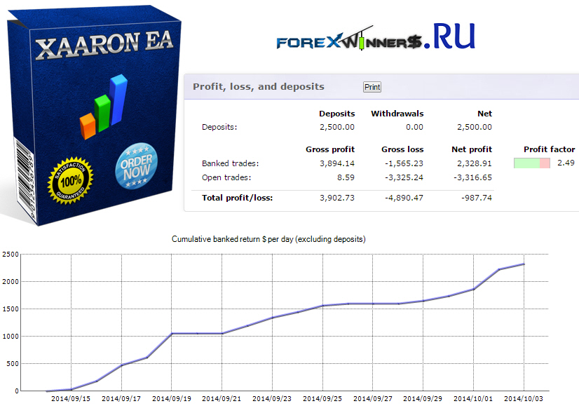 Forex evolution ea download