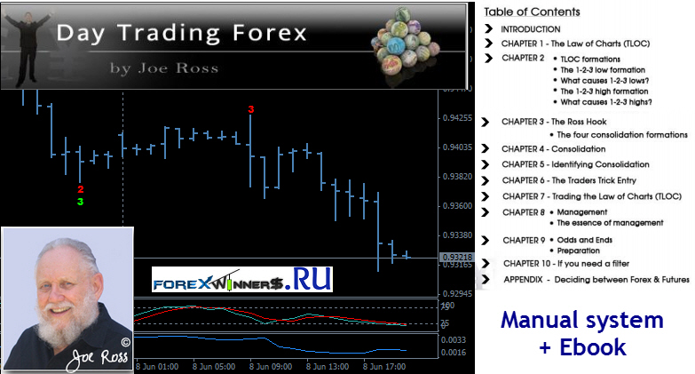 Forex joe ross