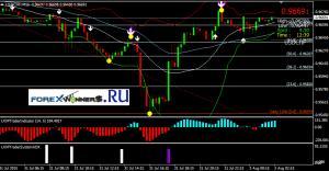 Best UOP Trader System