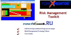 Risk Management FXmentor