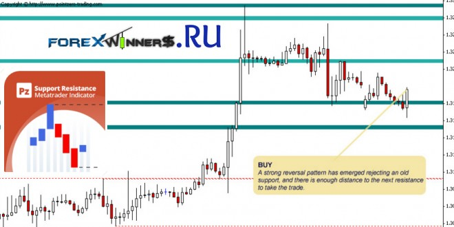 New trading systems and methods download