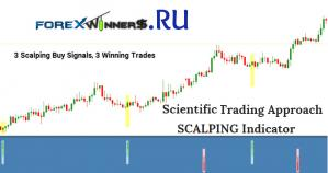 Scientific Scalper indicator