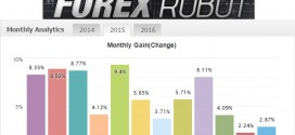 forex wall street trading