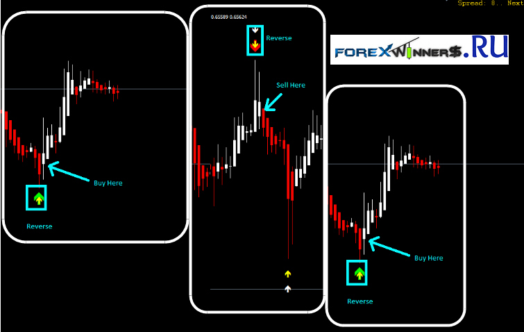 Forex illumination system