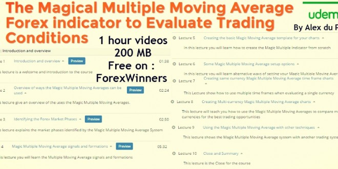 Use the Magic Multiple Moving Average Forex Trading system - Forex Trading