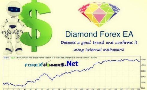 DaimondforexEA