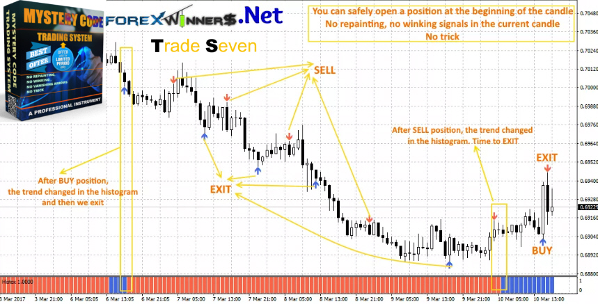 Forex mystery review